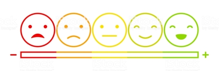 Emoticons mood scale